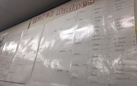 McCullough's Math March Madness